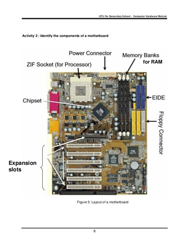 Hardware on integrated circuit layout