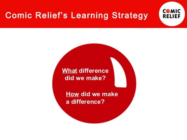 Comic Relief's Learning Strategy            What difference            did we make?             How did we make           ...