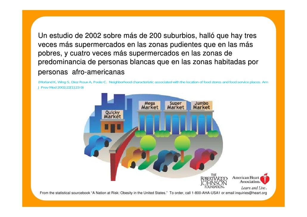Un estudio de 2002 sobre más de 200 suburbios, halló que hay tres veces más supermercados en las zonas pudientes que en la...