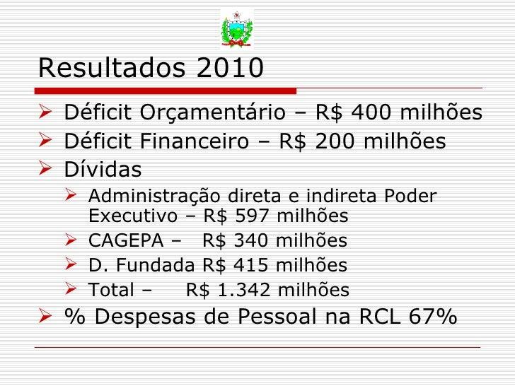 Resultados 2010 <ul><li>Déficit Orçamentário – R$ 400 milhões </li></ul><ul><li>Déficit Financeiro – R$ 200 milhões </li><...