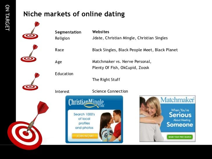 american online dating