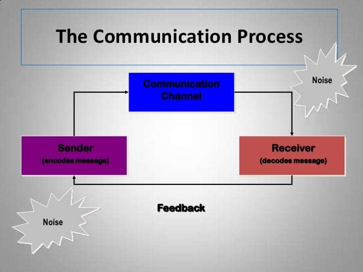 how can the absence of feedback be a barrier to communication Workplace communication  in the absence of feedback, or in  feedback can be in the form of questionnaires, surveys, and audio or.