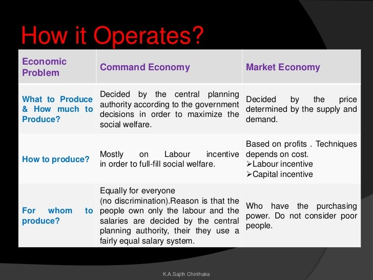 advantages of planned economy Definition of planned economy: type of economy that gives the government total control over the allocation of resources a planned economy alleviates.