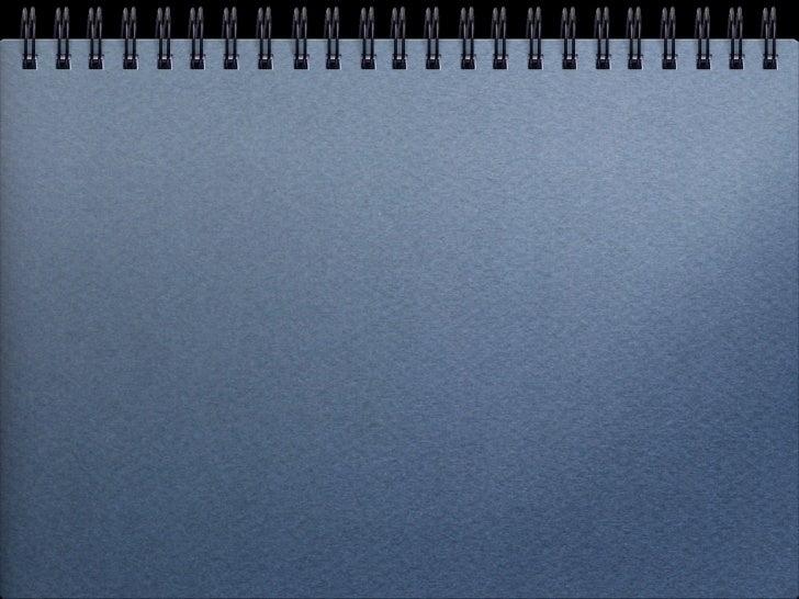 List of