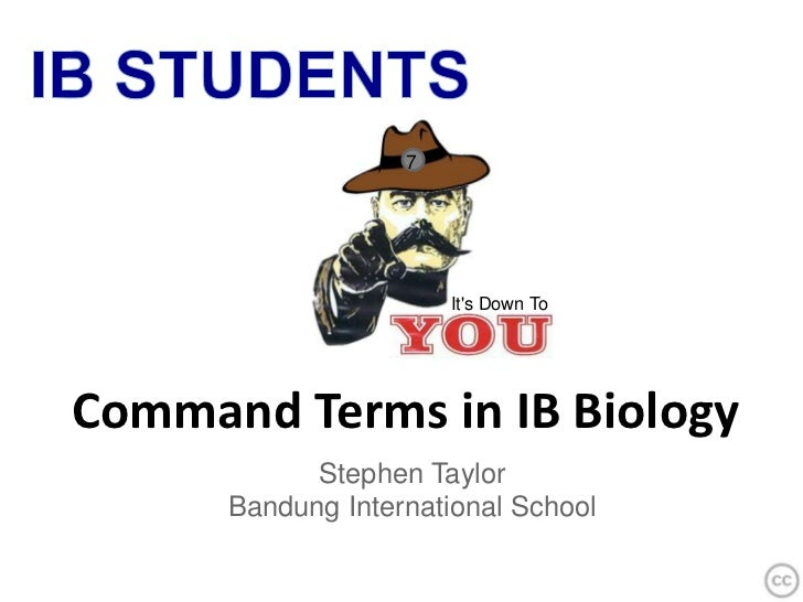 7                       Its Down ToCommand Terms in IB Biology            Stephen Taylor      Bandung International School