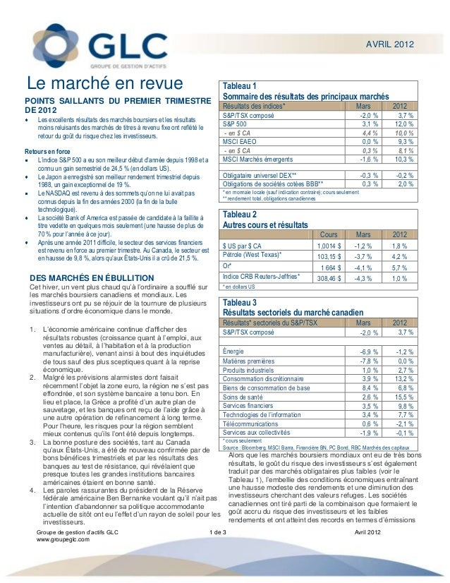 AVRIL 2012 Groupe de gestion d'actifs GLC 1 de 3 Avril 2012 www.groupeglc.com Le marché en revue DES MARCHÉS EN ÉBULLITION...