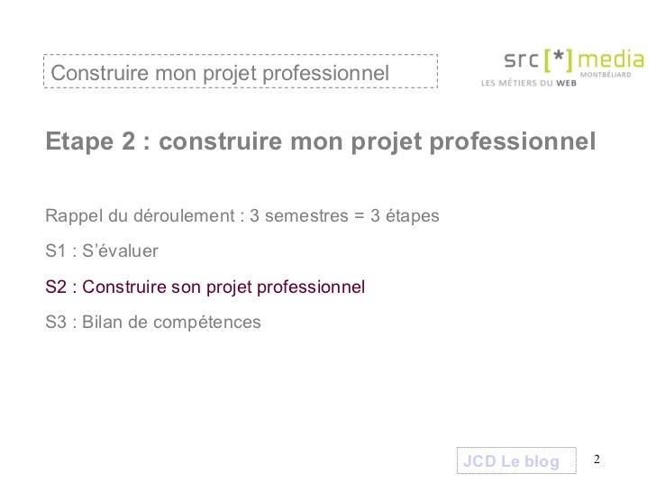 comment construire son projet professionnel