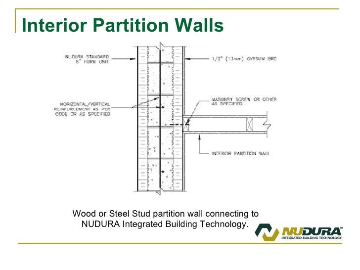 how to put up a stud partition wall