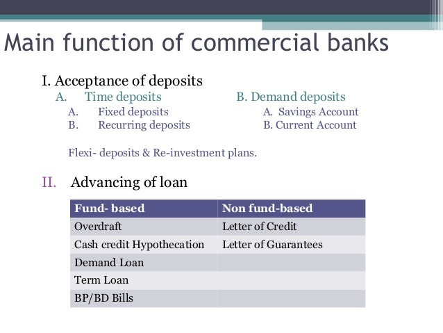 function of commercial banks