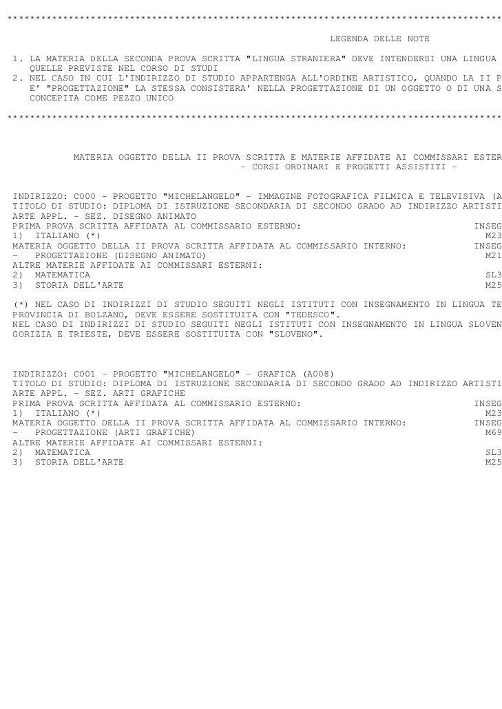 Maturità 2012 - Commissari esterni