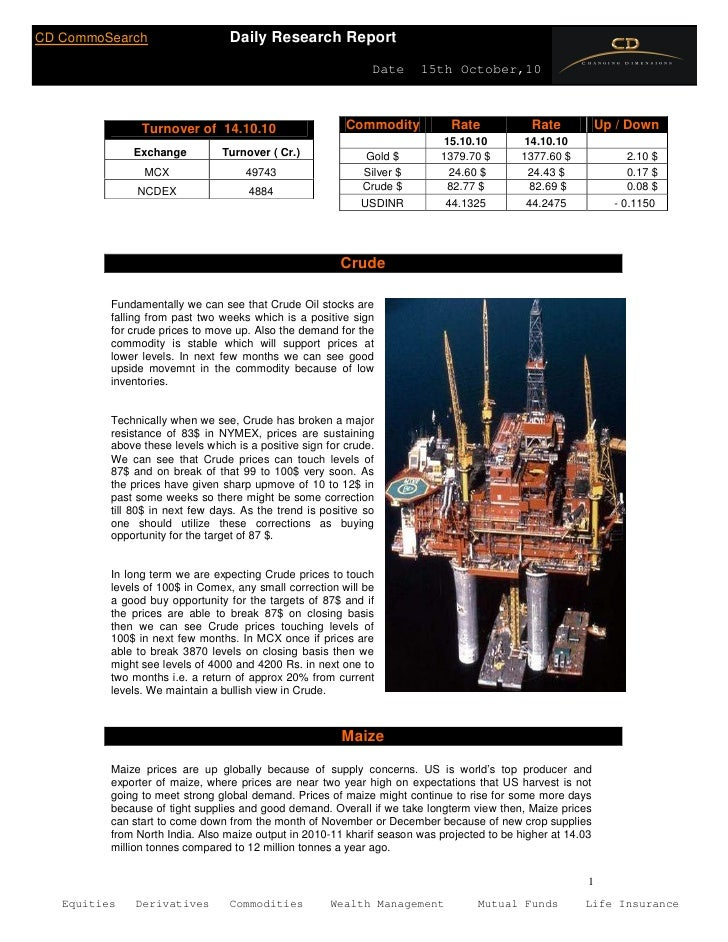 CD CommoSearch           4                                   Daily Research -Report                                       ...