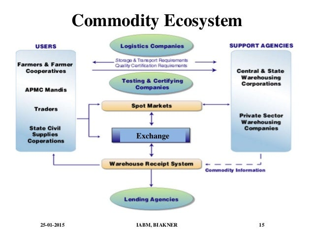 derivative cases an investment linked to commodity futures
