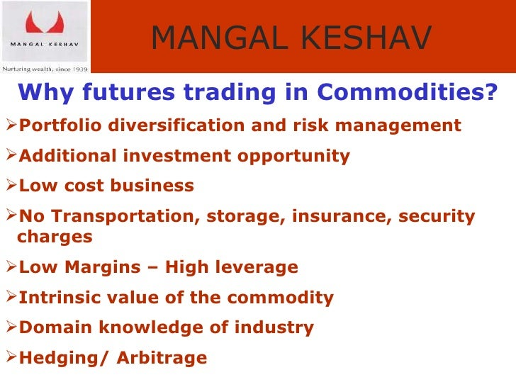 Commodity options trading in india