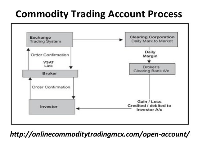 commodity trading account