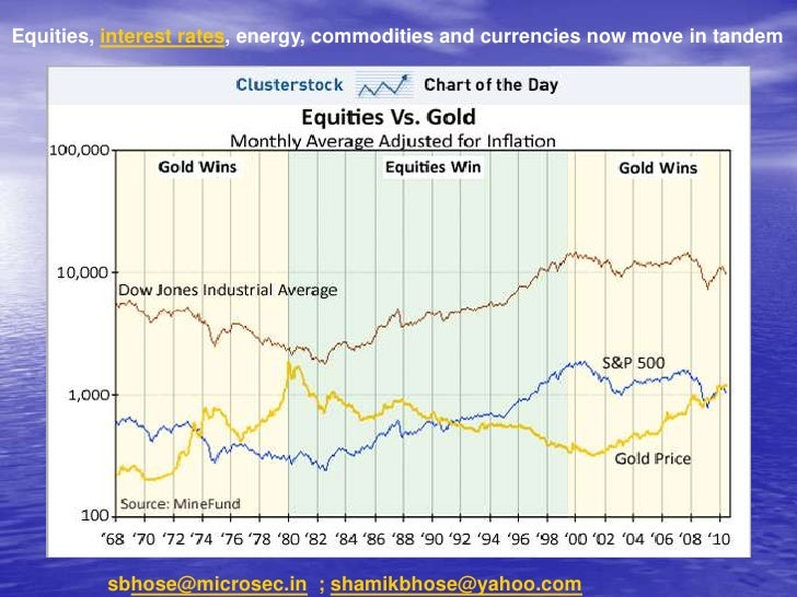 Equities, interest rates, energy, commodities and currencies now move in tandem         sbhose@microsec.in ; shamikbhose@y...