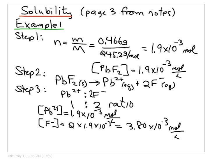 Common Ion Problems