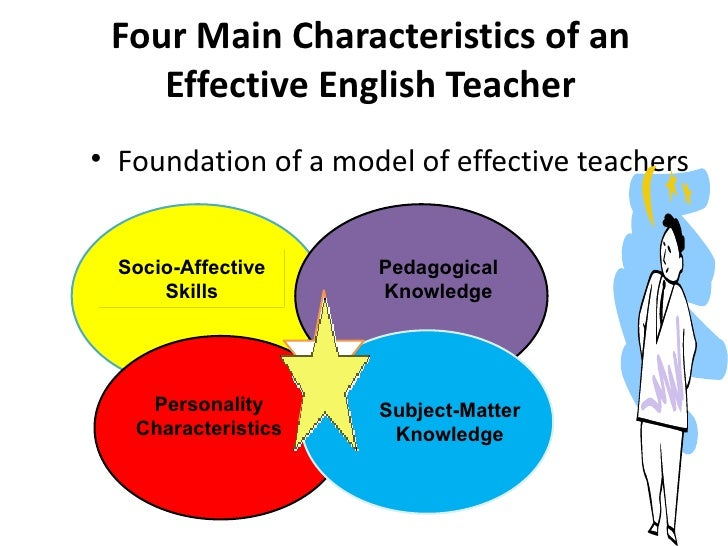 what is an effective teacher An effective teacher is a teacher that produces the result that is wanted in the english teacher the story is told in the first person so it is difficult to tell if krishna is an effective teacher nowhere on the book does a student or students or even friends and colleagues say that krishna is an effective english teacher so we have to.