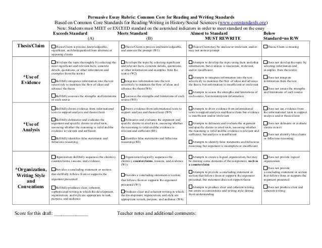 Characteristics of a Persuasive Speech