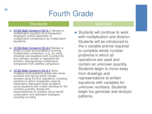 Multiplication word problems 4th grade common core worksheets