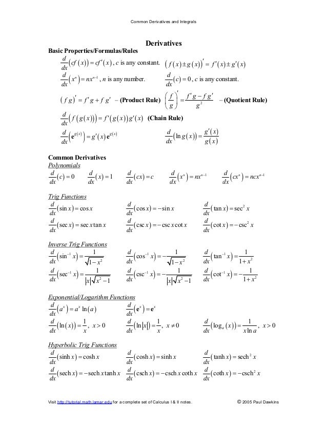 Common Derivatives Integrals