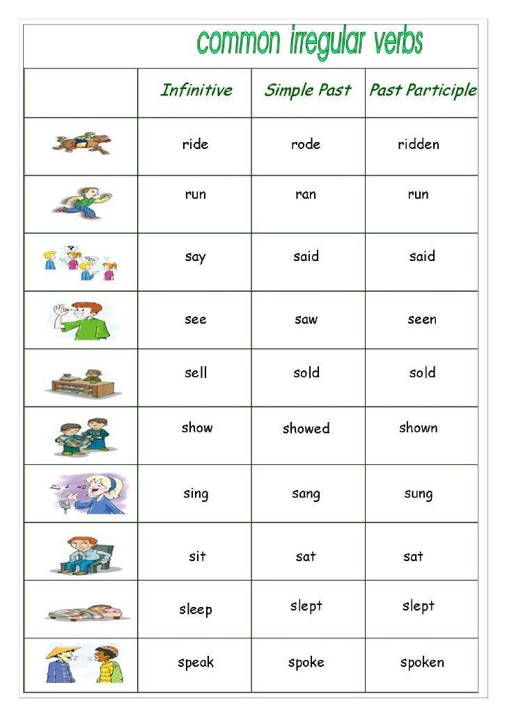Common Irregular Verbs 3(2)