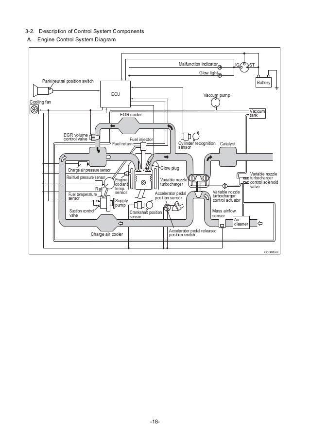 kingfisher wiring diagram  kingfisher  get free image