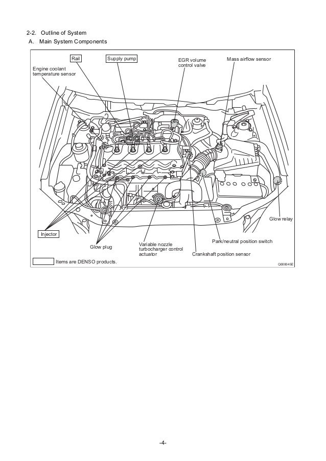 P0191 Fuel Rail Pressure Sensor. Diagram. Auto Wiring Diagram