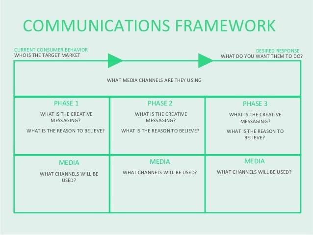 communications framework template slide. Black Bedroom Furniture Sets. Home Design Ideas