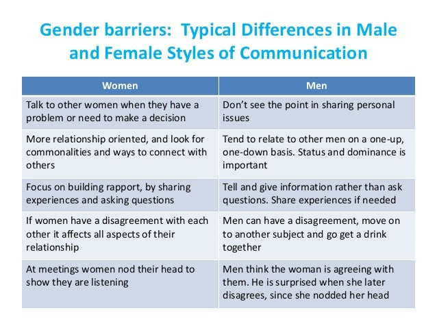 the difference in the communication styles of men and women Media depictions of men and women as fundamentally different appear to perpetuate misconceptions - despite the lack of evidence the resulting urban legends of gender difference can affect men and women at work and at home, as parents and as partners.