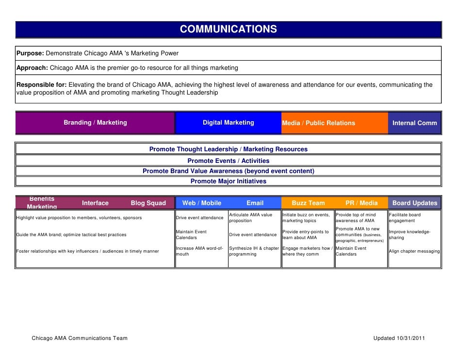 organizational structure with verizon communication What's the company culture at verizon wireless verizon wireless jobs forums.