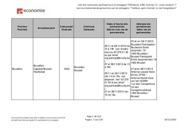 """Liste des communes participantes à la campagne """"Téléphone, GSM, internet, Tv : osez comparer !"""" Lijst van deelnemende geme..."""