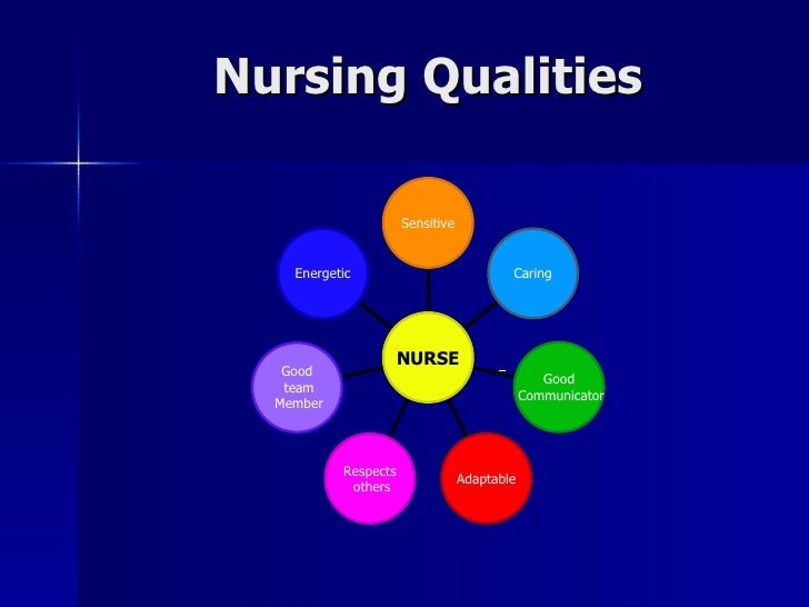 communication in nursing essays Strong communication skills are vital to any profession, but in nursing, they can mean the difference between life and death nurses must be able to help patients understand their medical issues and give them instructions regarding how to care for themselves.