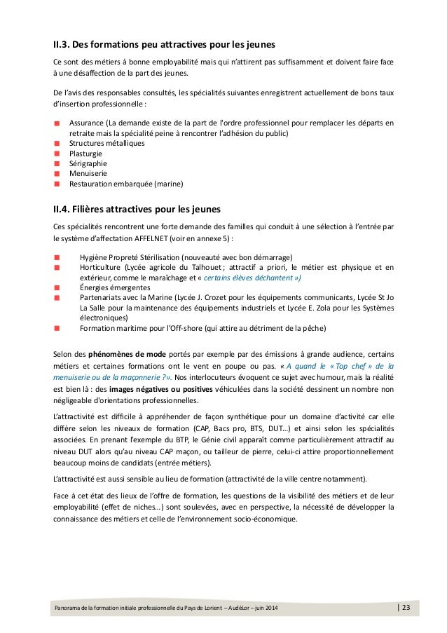 exemple fiche de lecture bts - Document Online