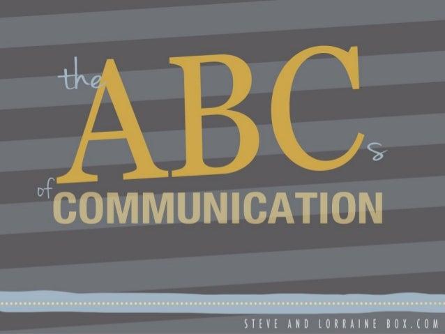 COMMUNICATION  Aa  attentive