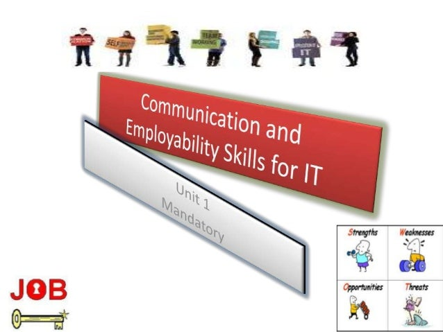 24 business communication skills attitudes of Choose from 500 different sets of business communication flashcards on quizlet  communication in business  oral and written communication skills and other .