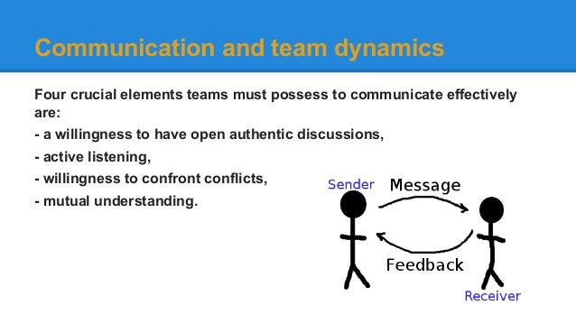 communication and team dynamics What are the top ways to improve team dynamics on a project the team dynamics will be influenced by the and she ensured that communications were effective.