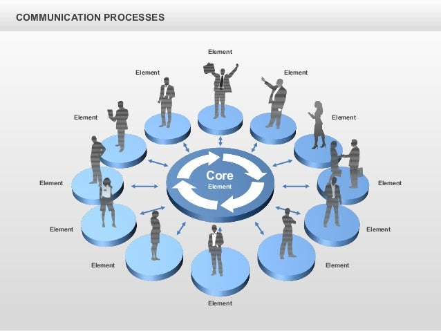 communication cycle process diagram for powerpoint by poweredtemplate core element    communication