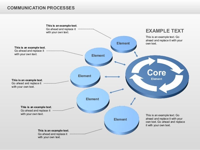 communication cycle process diagram for powerpoint by poweredtemplate    communication