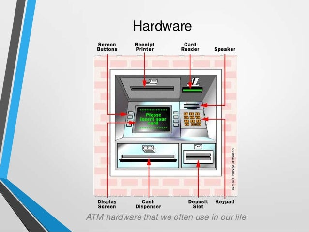 Communication In Automatic Teller Machine Atm