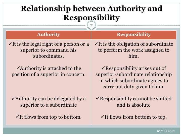 relationship between public administration and public policy Administration is the relationship between administrators, on one hand, and po -  ment of public administration acknowledged a policy role for administrators.
