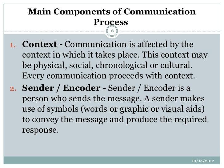 ways of communication essay