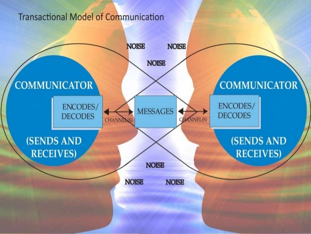 interpersonal and effective communication essay