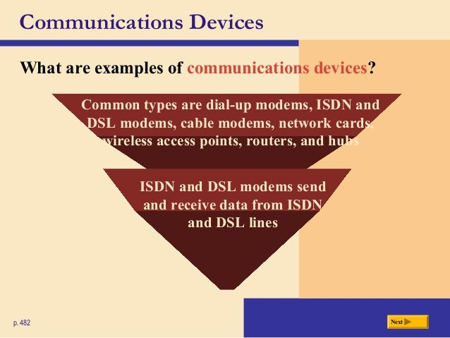 Network Communication Devices Communications Devices What