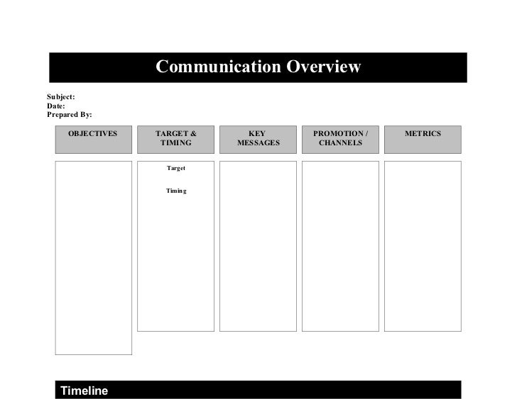 Communication overview