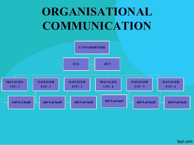 communications journal entry 1 organizational communication Understanding your communication style we form an impression of others by observing their behavior bill gates, chairman of micro soft, is described as a quiet, refl ective person who often seems preoccupied with other matters steve ballmer, ceo of microsoft, has been described as frank.