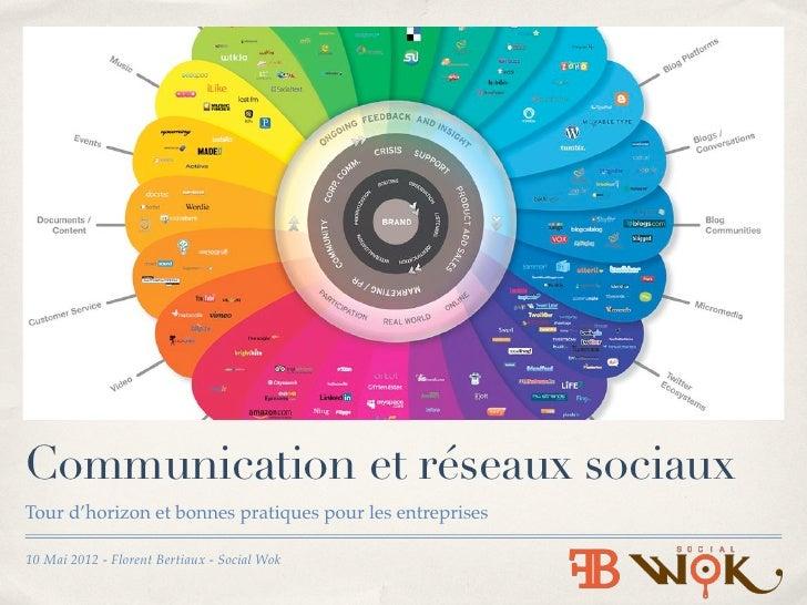 Communication et réseaux sociauxTour d'horizon et bonnes pratiques pour les entreprises10 Mai 2012 - Florent Bertiaux - So...