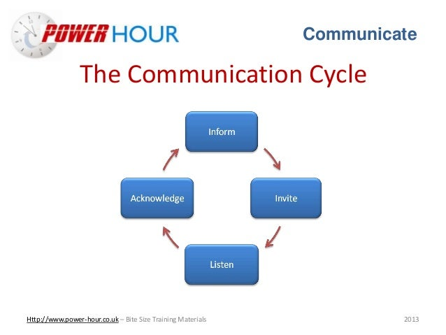 non verbal communication skills pdf