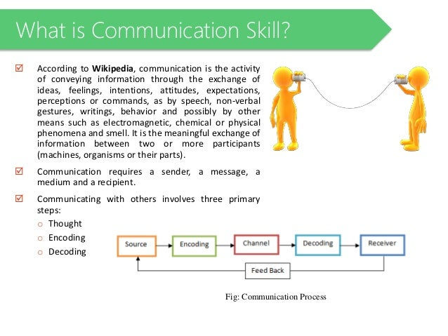 leadership and communication skills essay The communication skills and leadership skills business essay goldenstate manufacturers are the manufacturing organization (profit organisation.