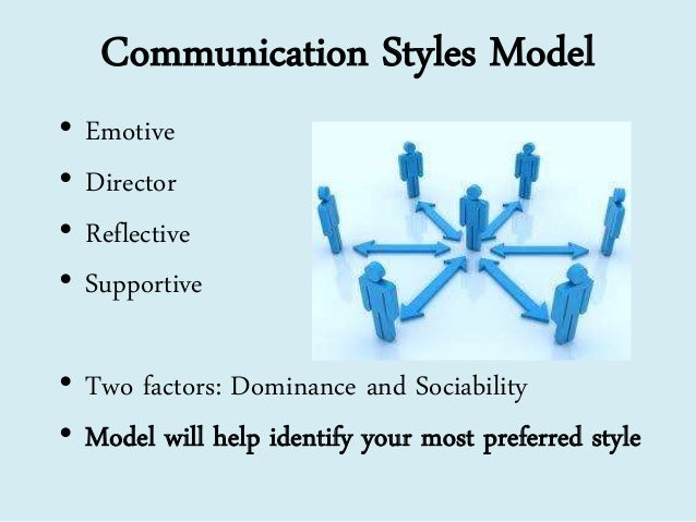 communication style essay Communication is one of the important tools that help us to connect with people whether you are a student or a working professional, smooth communication is something that will take you far ahead.