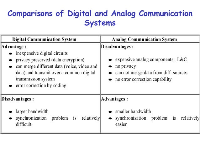 Data Communication System : Components of data communication pdf driverlayer search